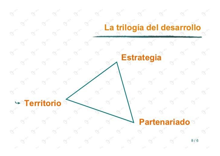 La trilogía del desarrollo                     Estrategia➥   Territorio                          Partenariado             ...