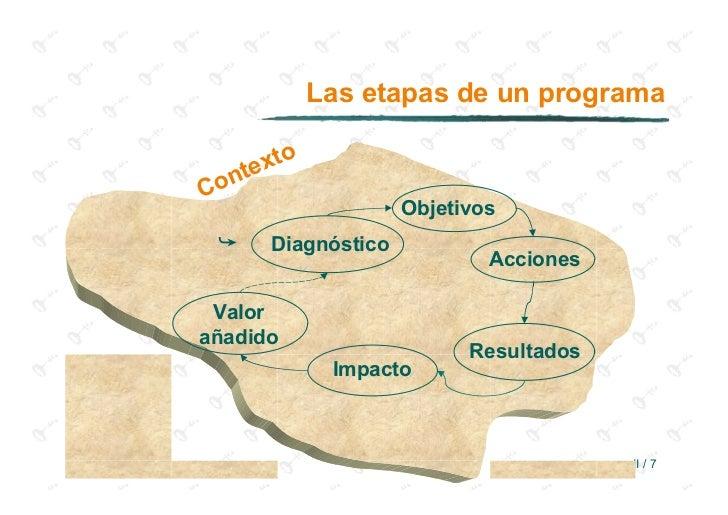 Las etapas de un programa     xto  nteCo                    Objetivos ➥    Diagnóstico                            Acciones...