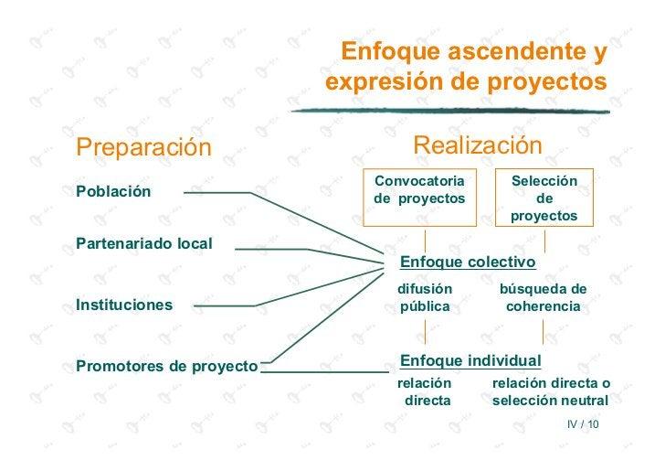 Enfoque ascendente y                         expresión de proyectosPreparación                      Realización           ...