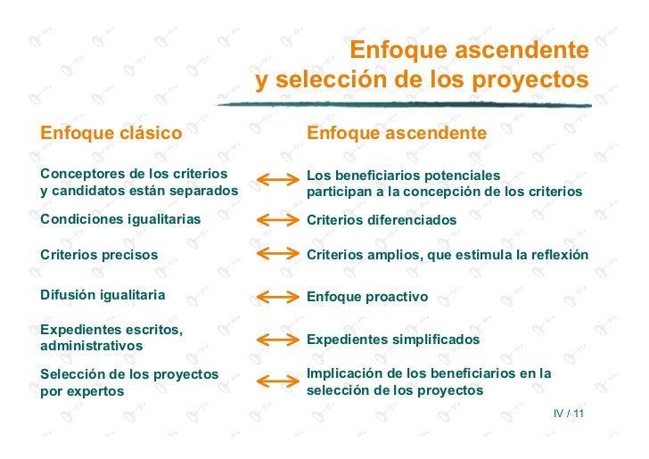 Enfoque ascendente                               y selección de los proyectosEnfoque clásico                    Enfoque as...
