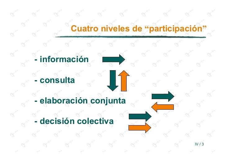 """Cuatro niveles de """"participación""""- información- consulta- elaboración conjunta- decisión colectiva                        ..."""