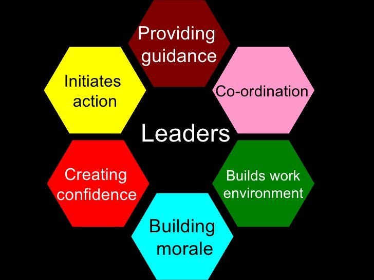 Providing  guidance Building morale Creating  confidence   Initiates  action Builds work environment Co-ordination   Leaders