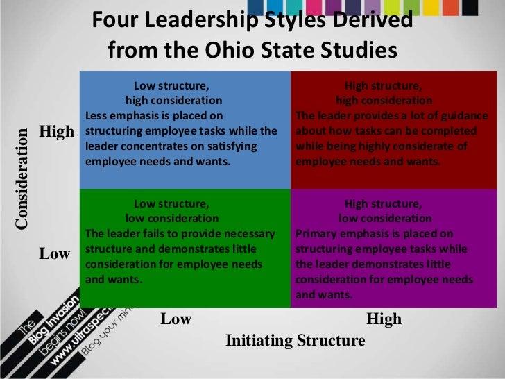 EPPP Study Video - THE OHIO STATE LEADERSHIP STUDIES - …