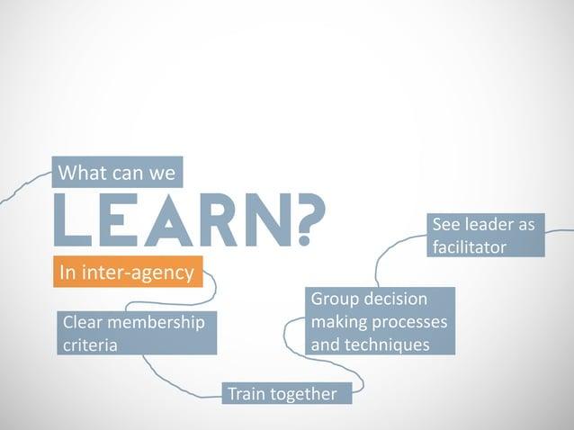 What can weLEARN?                                     See leader as                                           facilitatorI...