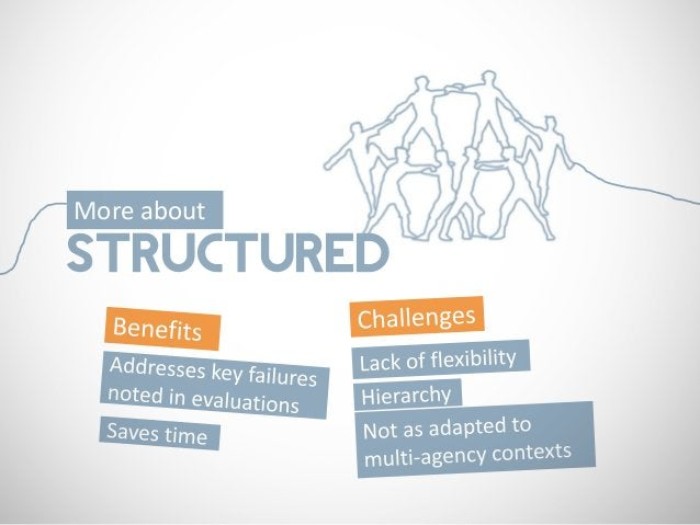 More aboutSTRUCTURED