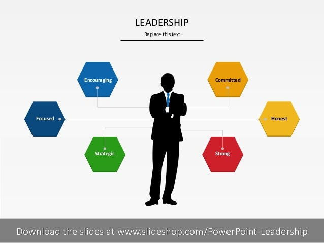 LEADERSHIP Replace this text  Encouraging  Committed  Honest  Focused  Strategic  Strong  1I COMPANY NAME PRESENTER NAME D...