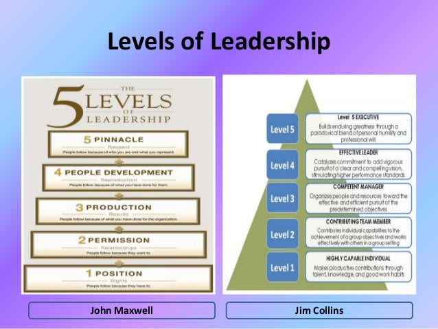 5 levels of leadership by john Both jim collins and john c maxwell developed leadership models with five  levels — level five being the pinnacle collins' level five leader is one who.
