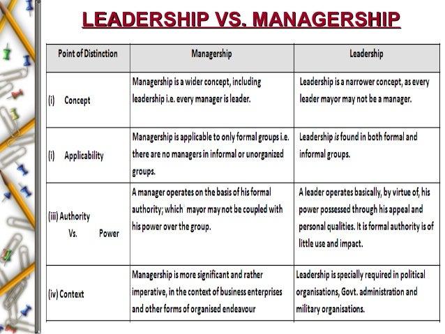 LEADERSHIP VS. MANAGERSHIPLEADERSHIP VS. MANAGERSHIP