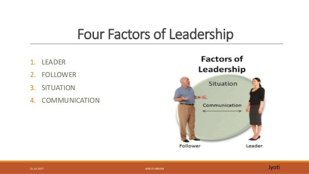 Leadership - Concepts & Theories