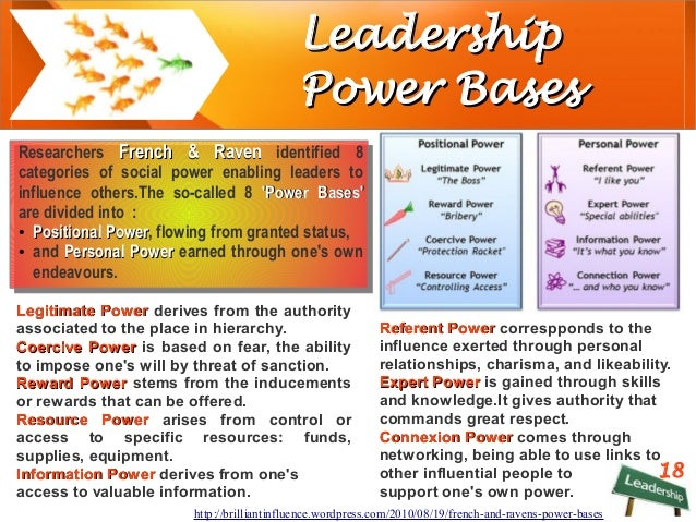 leadership style and power Leadership styles: the power to influence others article (pdf available) in  international journal of humanities and social science 4(4) april 2013 with 926 .