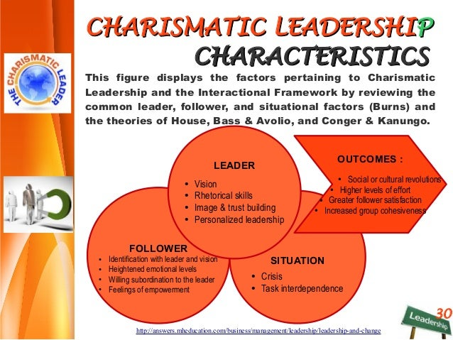 understanding transformational and charismatic styles of leadership essay The most important difference between transactional and transformational leadership  while transformational leadership is charismatic  leadership styles.