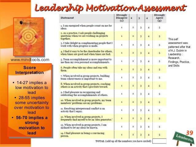 leadership andrew j dubrin pdf