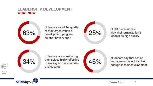 trustmark s leadership development program 1- what development activities are used in this program why are they important  the development activities that were used in the program in developing.