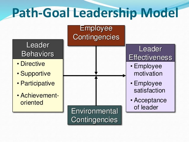 path goal theory in leadership essay Bedford-stuyvesant project & path-goal leadership linda glover bus691 strategies in organizational leadership dr william adams february 13, 2012.