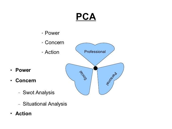 PCA <ul><ul><ul><ul><ul><li>Power  </li></ul></ul></ul></ul></ul><ul><ul><ul><ul><ul><li>Concern </li></ul></ul></ul></ul>...