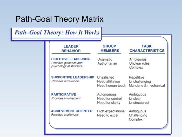 Path-Goal Theory Matrix
