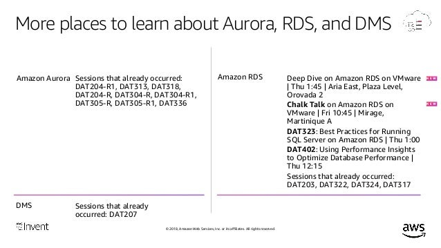 Leadership Session: AWS Database and Analytics (DAT206-L) - AWS re:In…
