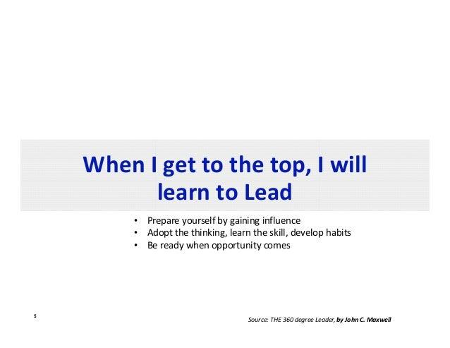 Leadership session 3