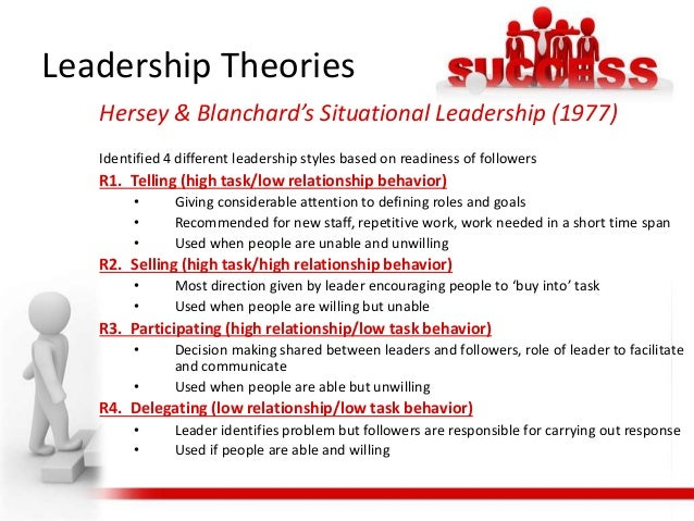 the theory of contingency leadership and the role of culture Leadership theories and organizational culture  contingency theory path-goal p1 leadership theories  to explore the strategic role of leadership,.