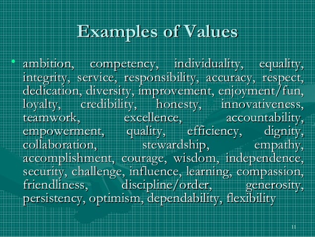 the important values of professionalism dedication responsibility teamwork respect and integrity in  The important values of professionalism, dedication, responsibility, teamwork, respect, and integrity in the culture of engineering.
