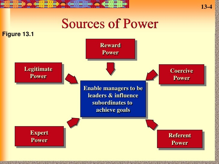 the sources of a leader power The use of power is one of many tools at a leaders disposal power in itself is neither good nor bad as it is the wielder that determines if power is used to serve or to undermine a companies.