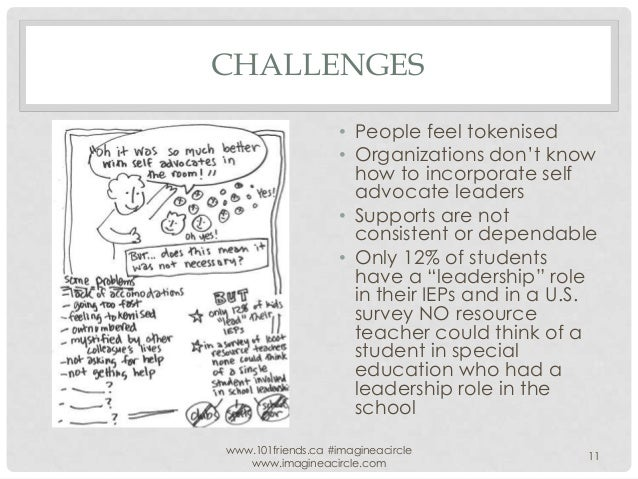 CHALLENGES • People feel tokenised • Organizations don't know how to incorporate self advocate leaders • Supports are not ...