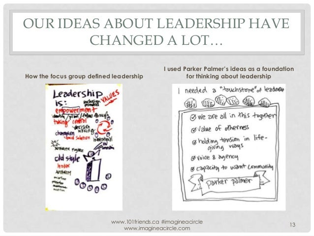 OUR IDEAS ABOUT LEADERSHIP HAVE CHANGED A LOT… How the focus group defined leadership  I used Parker Palmer's ideas as a f...