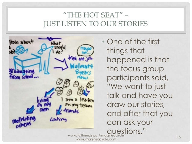"""""""THE HOT SEAT"""" – JUST LISTEN TO OUR STORIES  • One of the first things that happened is that the focus group participants ..."""
