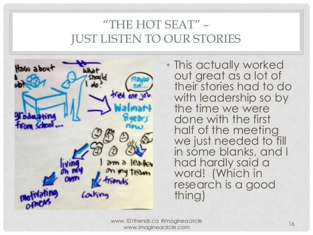 """""""THE HOT SEAT"""" – JUST LISTEN TO OUR STORIES • This actually worked out great as a lot of their stories had to do with lead..."""