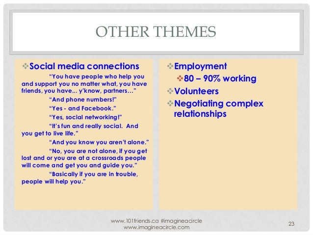 """OTHER THEMES Social media connections """"You have people who help you and support you no matter what, you have friends, you..."""