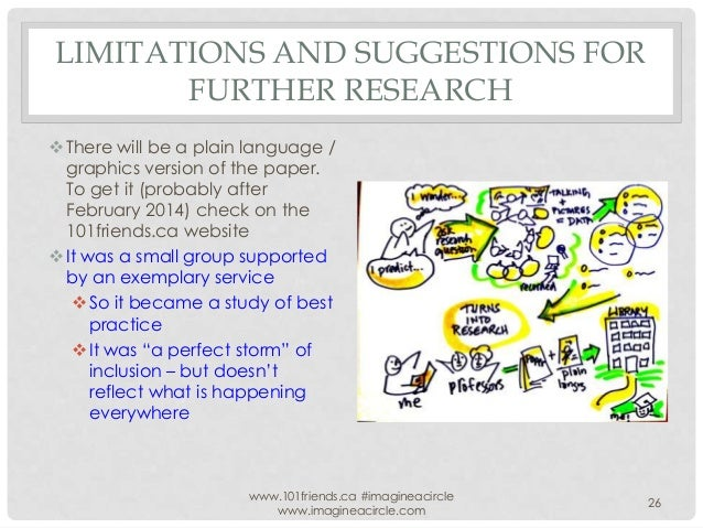 LIMITATIONS AND SUGGESTIONS FOR FURTHER RESEARCH  There will be a plain language / graphics version of the paper. To get ...