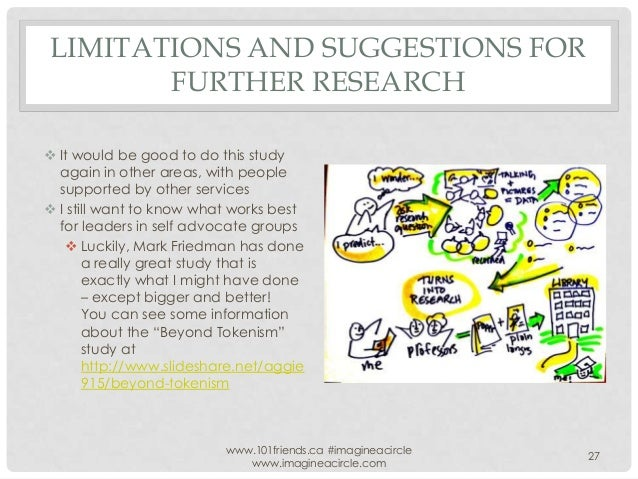 LIMITATIONS AND SUGGESTIONS FOR FURTHER RESEARCH  It would be good to do this study again in other areas, with people sup...