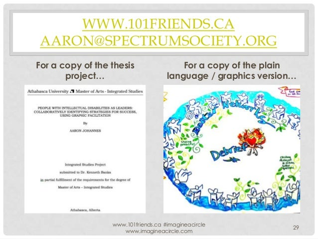 WWW.101FRIENDS.CA AARON@SPECTRUMSOCIETY.ORG For a copy of the thesis project…  For a copy of the plain language / graphics...