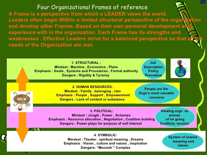 frames of reference hr How can a leader be flexible in applying the four frames & yet still be considered authentic the four frames are structural, human resources.
