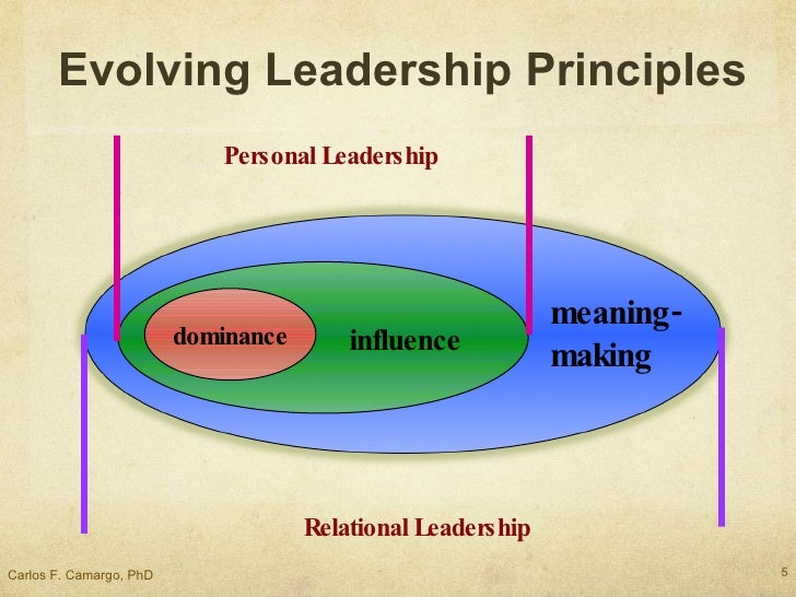 the meaning of leadership Leader definition, a person or thing that leads see more.