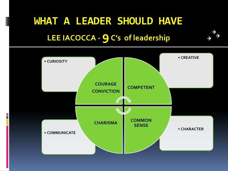 lee iacocca essay Read this essay on organizational change of the chrysler corporation in the 1978 bailout and lee iacocca come browse our large digital warehouse of free sample essays.