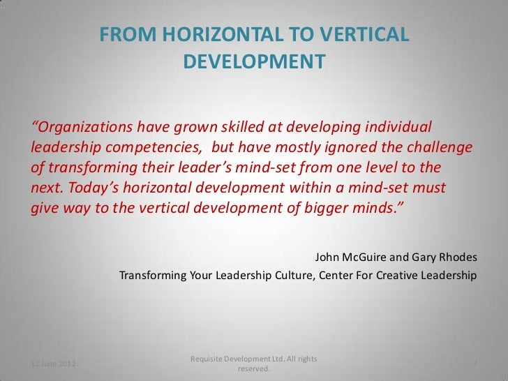 horizontal vertical and spatial complexities in organizations Analytical comparison of flat and vertical organizational adequately deal with the realities of a complexity-based view of • horizontal career path.