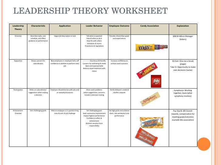 Printables Leadership Worksheets leadership worksheets for students bloggakuten collection of bloggakuten