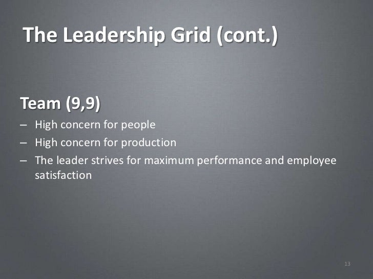 The Leadership Grid (cont.)Team (9,9)– High concern for people– High concern for production– The leader strives for maximu...