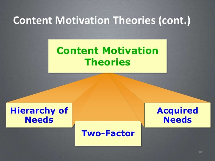 Content Motivation Theories (cont.)         Content Motivation              TheoriesHierarchy of                Acquired  ...