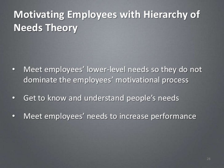 Motivating Employees with Hierarchy ofNeeds Theory• Meet employees' lower-level needs so they do not  dominate the employe...