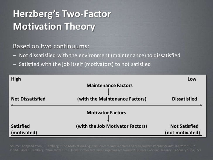 Herzberg's Two-Factor Motivation Theory Based on two continuums: – Not dissatisfied with the environment (maintenance) to ...