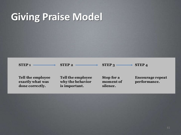 Giving Praise Model STEP 1              STEP 2              STEP 3       STEP 4 Tell the employee   Tell the employee   St...