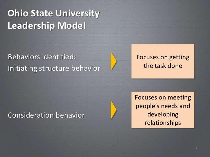 Ohio State UniversityLeadership ModelBehaviors identified:           Focuses on gettingInitiating structure behavior     t...