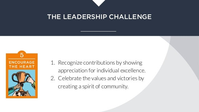 kouzes and posner ch 1 summary Written by barry z posner, james m kouzes, narrated by barry posner, james kouzes, sean pratt download the app and start listening to the leadership challenge today - free with a 30 day trial.