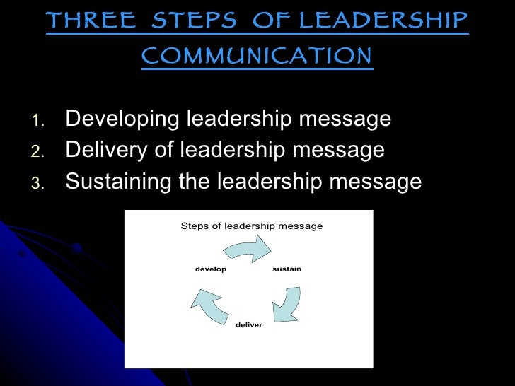 communication leadership Share the best communication quotes collection with funny, inspirational and wise quotations on communicating and communication by famous authors  the art of communication is the language of leadership james humes leadership, art, language communication - the human connection - is the key to personal and career success paul j meyer.
