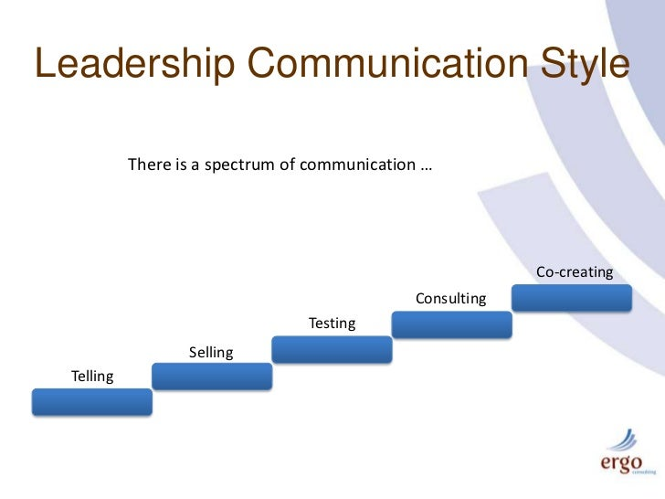 Leadership Communication Style<br />There is a spectrum of communication …<br />Co-creating<br />Consulting<br />Testing<b...