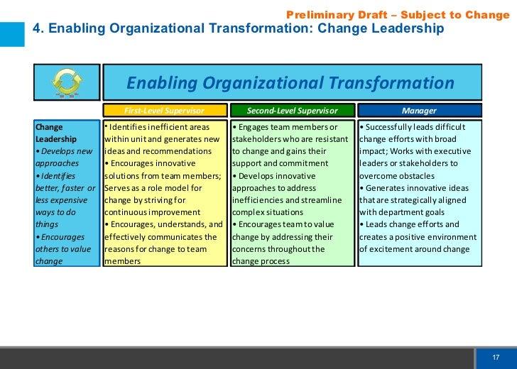 leadership competency model