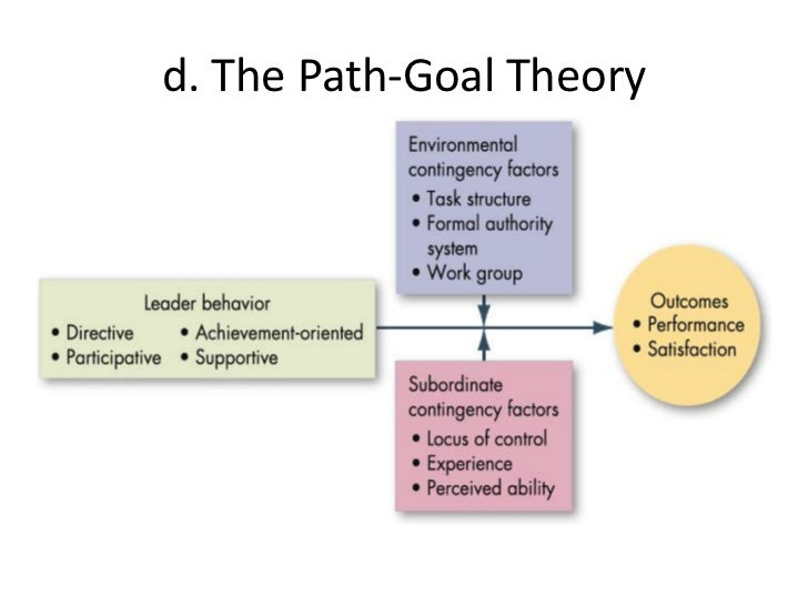 leadership theories and concepts Leadership concepts and theories 1 leadership 2 what is leadership leadershipthe ability to influence agroup toward theachievement.