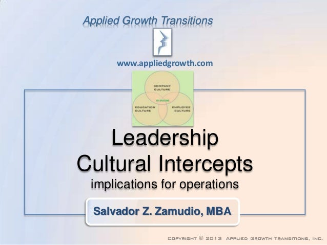 Applied Growth Transitions www.appliedgrowth.com Leadership Cultural Intercepts implications for operations Salvador Z. Za...